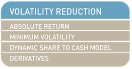 Volatility Reduction List